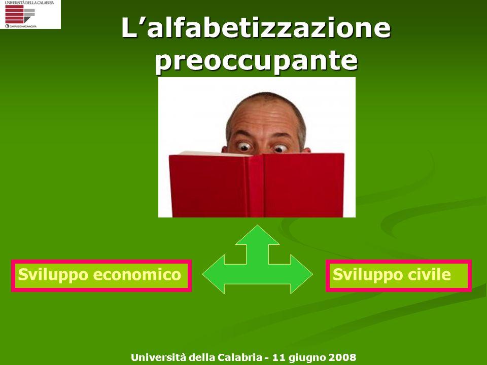 Università della Calabria - 11 giugno 2008 Sviluppo economicoSviluppo civile Lalfabetizzazione preoccupante