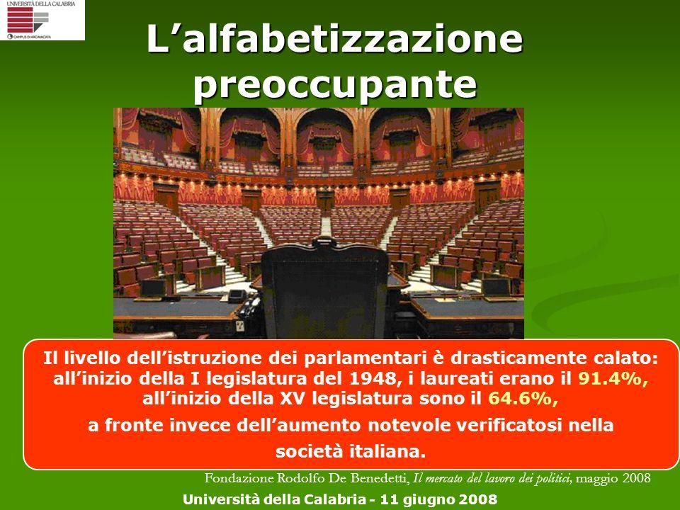 Università della Calabria - 11 giugno 2008 Lalfabetizzazione preoccupante Il livello dellistruzione dei parlamentari è drasticamente calato: allinizio