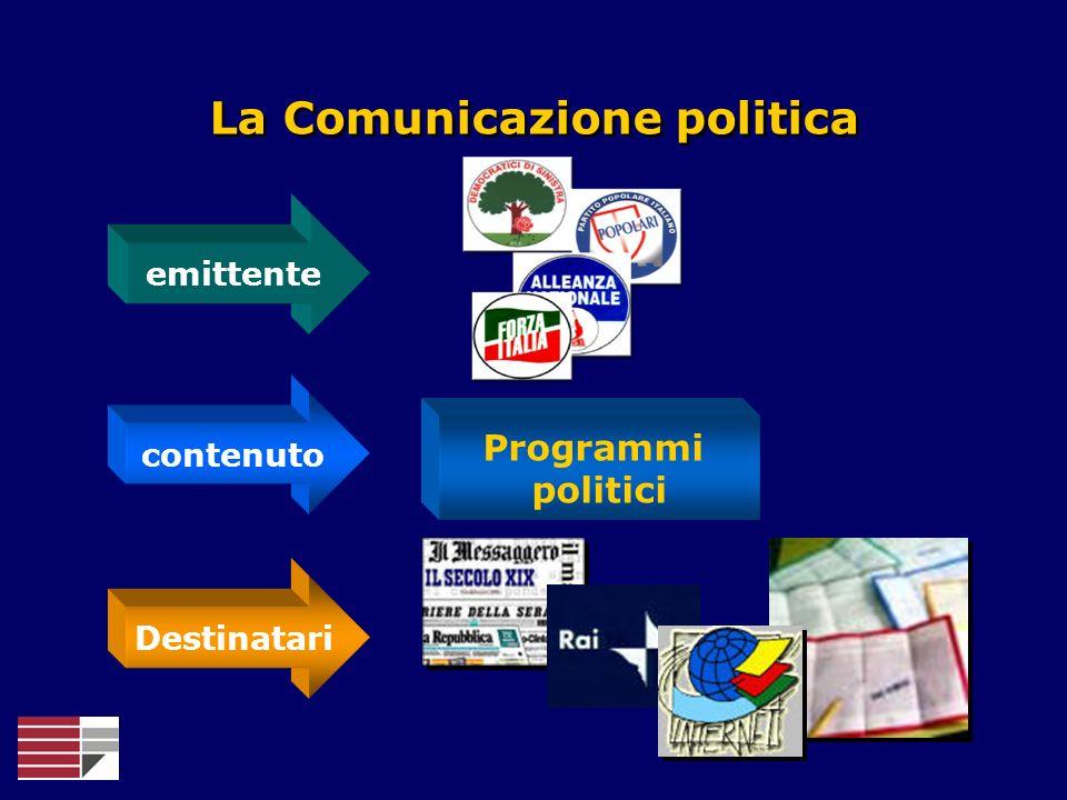 Programmi politici La Comunicazione politica emittente contenuto Destinatari