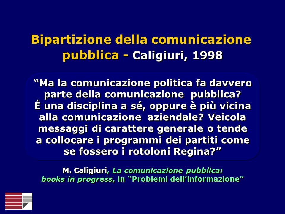 M. Caligiuri, La comunicazione pubblica: books in progress, in Problemi dellinformazione Ma la comunicazione politica fa davvero parte della comunicaz
