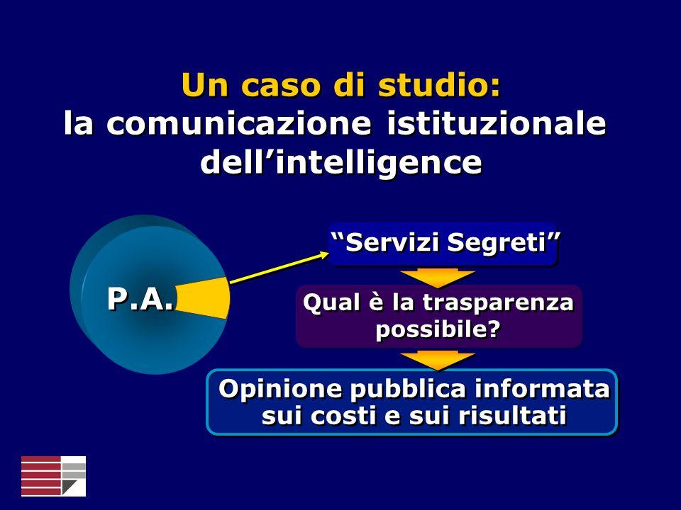 Opinione pubblica informata sui costi e sui risultati Servizi Segreti P.A. Un caso di studio: la comunicazione istituzionale dellintelligence Qual è l