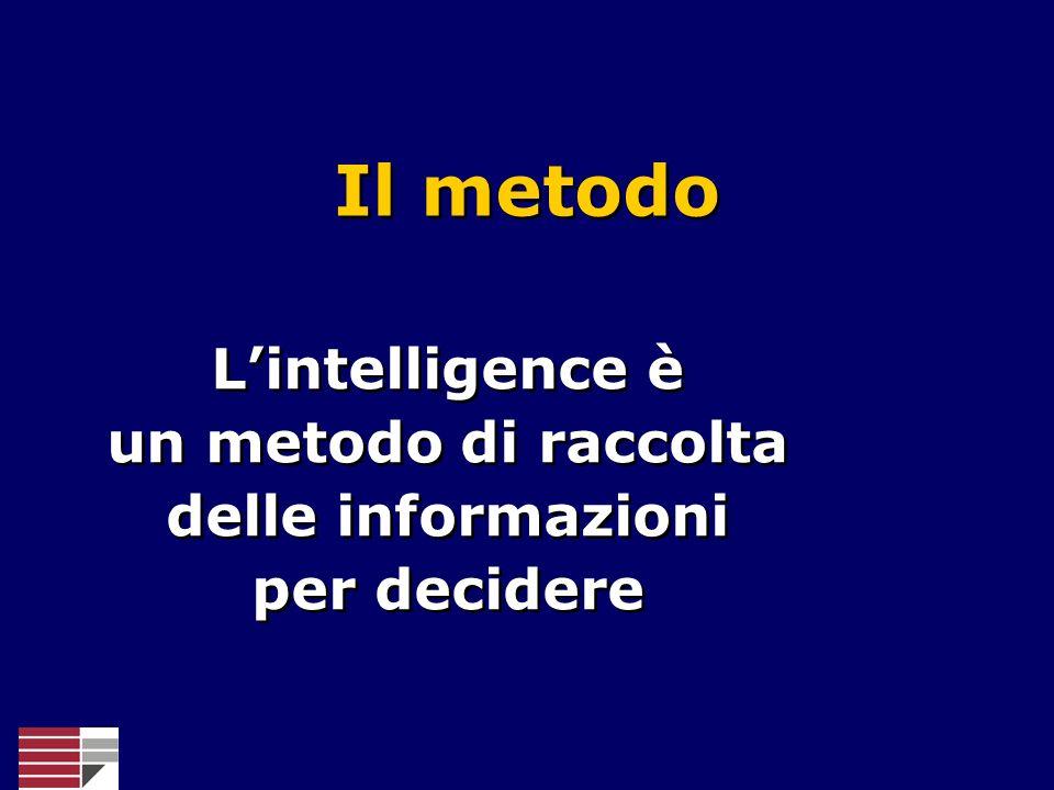 Il metodo Lintelligence è un metodo di raccolta delle informazioni per decidere