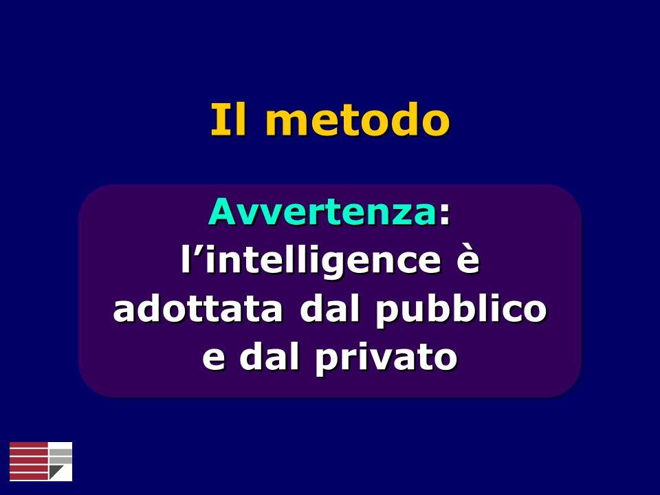 Avvertenza: lintelligence è adottata dal pubblico e dal privato Il metodo