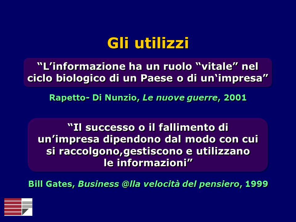Linformazione ha un ruolo vitale nel ciclo biologico di un Paese o di unimpresa Bill Gates, Business @lla velocità del pensiero, 1999 Gli utilizzi Il