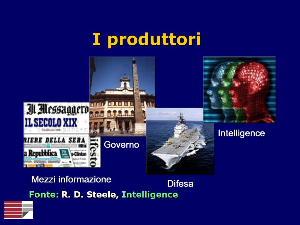 I produttori Fonte: R. D. Steele, Intelligence