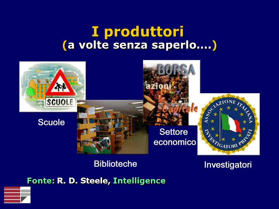 I produttori (a volte senza saperlo….) I produttori (a volte senza saperlo….) Fonte: R. D. Steele, Intelligence