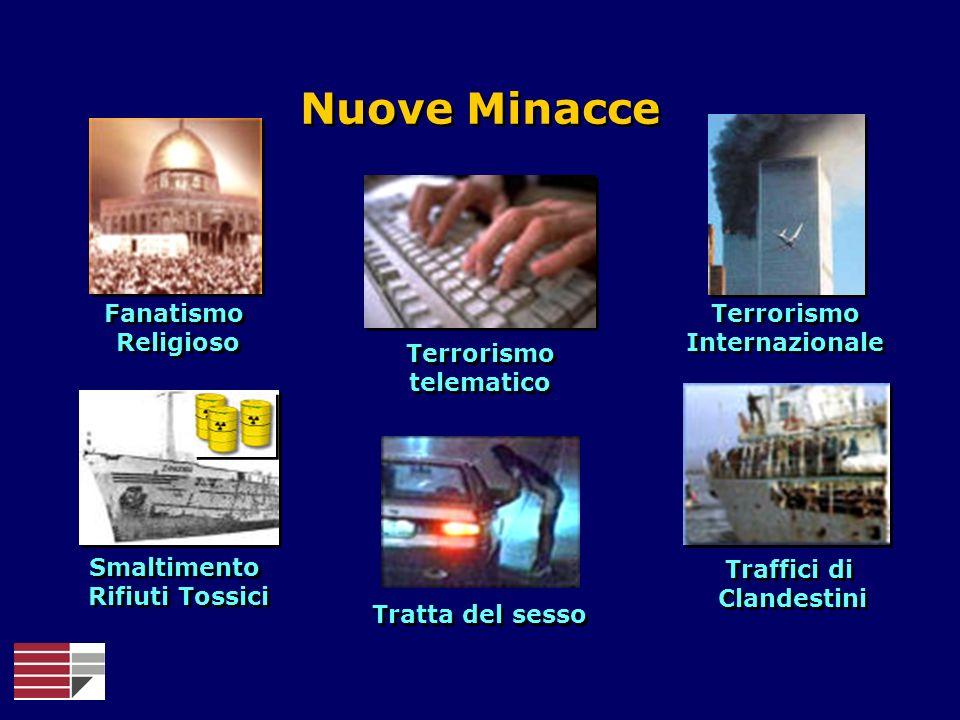 Terrorismo telematico Terrorismo telematico Nuove Minacce Fanatismo Religioso Traffici di Clandestini Traffici di Clandestini Terrorismo Internazional