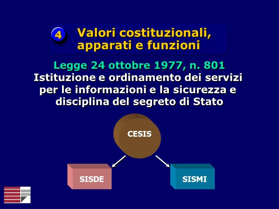CESIS SISDESISMI 4 4 Valori costituzionali, apparati e funzioni Legge 24 ottobre 1977, n. 801 Istituzione e ordinamento dei servizi per le informazion