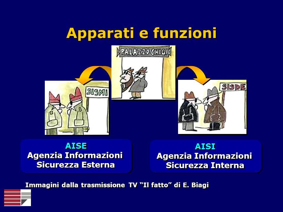 Apparati e funzioni AISE Agenzia Informazioni Sicurezza Esterna AISE Agenzia Informazioni Sicurezza Esterna Immagini dalla trasmissione TV Il fatto di