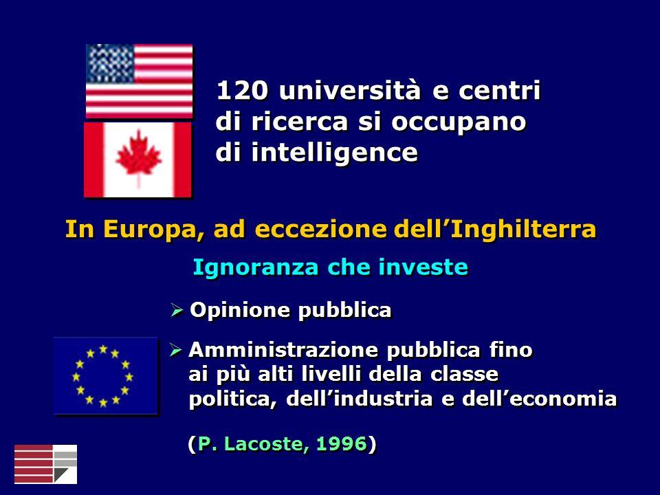 120 università e centri di ricerca si occupano di intelligence (P. Lacoste, 1996) In Europa, ad eccezione dellInghilterra Ignoranza che investe Opinio