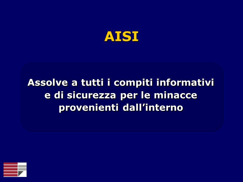 AISI Assolve a tutti i compiti informativi e di sicurezza per le minacce provenienti dallinterno