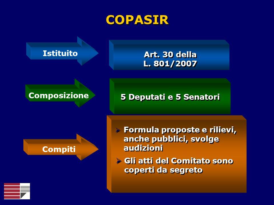 COPASIR Istituito Composizione Compiti 5 Deputati e 5 Senatori Art. 30 della L. 801/2007 Art. 30 della L. 801/2007 Gli atti del Comitato sono coperti