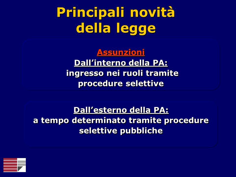 Assunzioni Dallinterno della PA: ingresso nei ruoli tramite procedure selettive Assunzioni Dallinterno della PA: ingresso nei ruoli tramite procedure