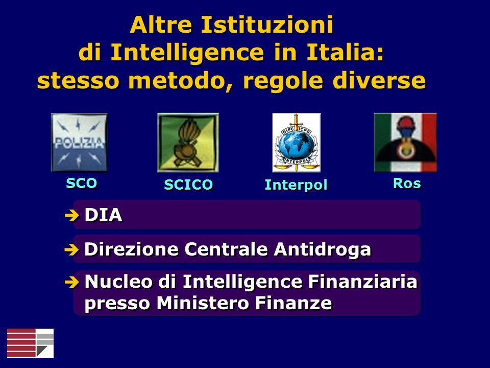 Ros Interpol SCO SCICO Altre Istituzioni di Intelligence in Italia: stesso metodo, regole diverse Altre Istituzioni di Intelligence in Italia: stesso