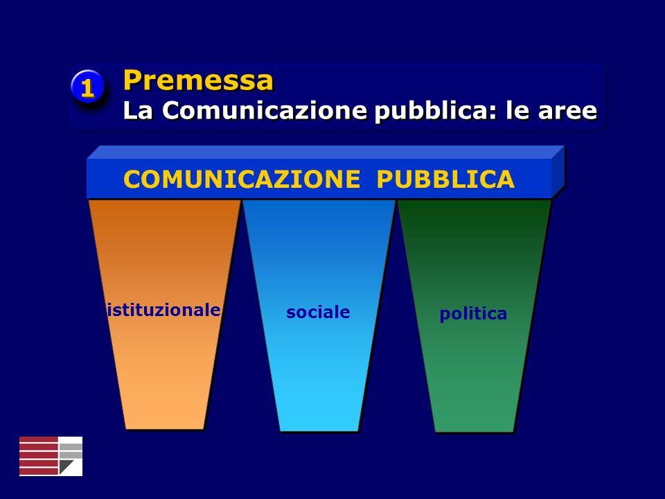 istituzionale politica sociale COMUNICAZIONE PUBBLICA 1 1 Premessa La Comunicazione pubblica: le aree