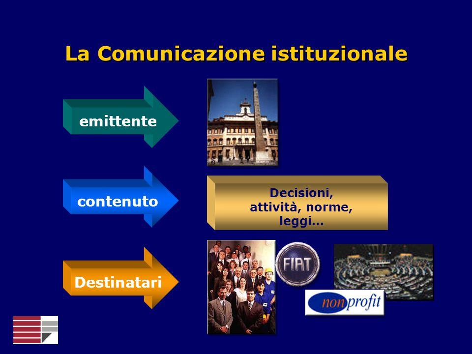 emittente contenuto Destinatari Decisioni, attività, norme, leggi… La Comunicazione istituzionale
