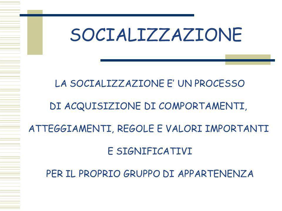 SOCIALIZZAZIONE LA SOCIALIZZAZIONE E UN PROCESSO DI ACQUISIZIONE DI COMPORTAMENTI, ATTEGGIAMENTI, REGOLE E VALORI IMPORTANTI E SIGNIFICATIVI PER IL PROPRIO GRUPPO DI APPARTENENZA