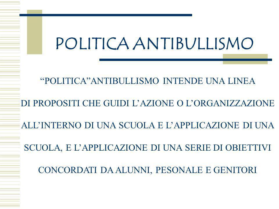LIVELLI DI INTERVENTO POLITICA ANTIBULLISMO INTERVENTO IN: CLASSE PLAYGROUND COLLOQUI INDIVIDUALI