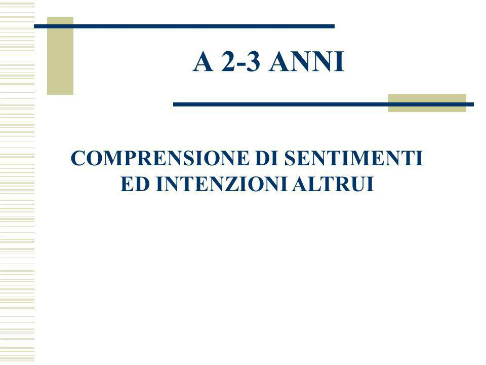 AMICIZIA IN ETA PRESCOLARE 1.OFFRE SICUREZZA 2.CONSENTE CONOSCENZA PROPRIE CAPACITA E LIMITI 3.PERMETTE DI OFFRIRE AGLI ALTRI LA PROPRIA ESPERIENZA