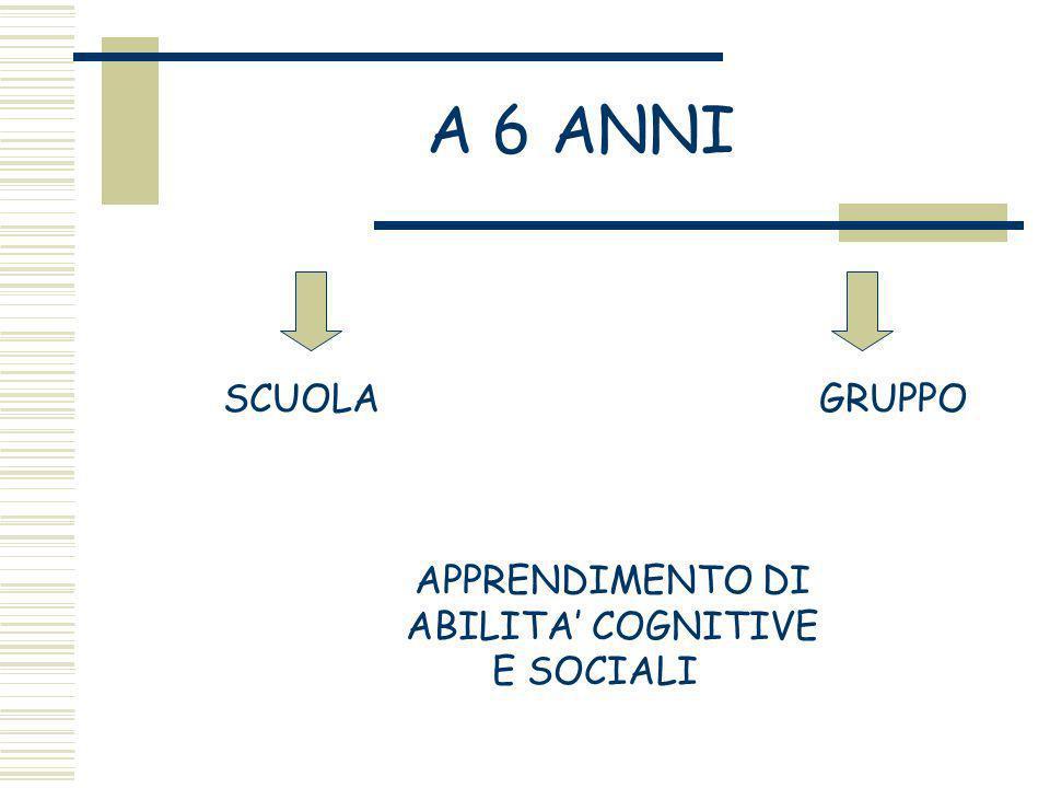A 2-3 ANNI COMPRENSIONE DI SENTIMENTI ED INTENZIONI ALTRUI