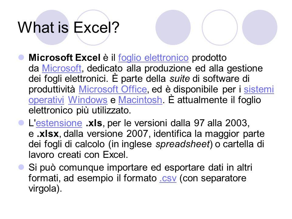 What is Excel? Microsoft Excel è il foglio elettronico prodotto da Microsoft, dedicato alla produzione ed alla gestione dei fogli elettronici. È parte