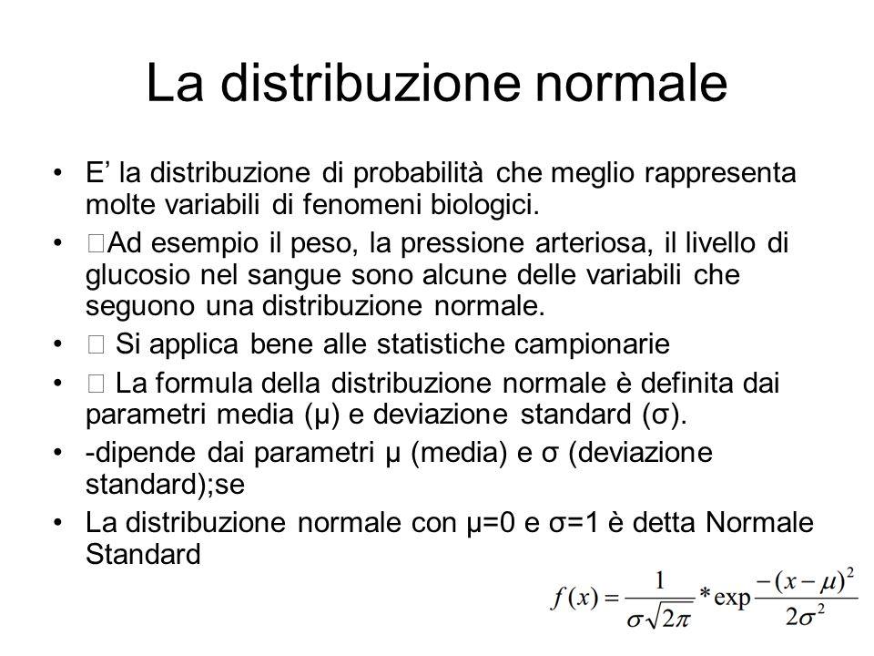 """La distribuzione normale E la distribuzione di probabilità che meglio rappresenta molte variabili di fenomeni biologici. """"Ad esempio il peso, la press"""
