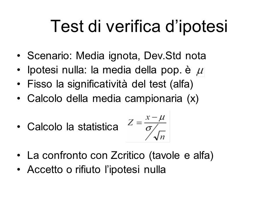Test di verifica dipotesi Scenario: Media ignota, Dev.Std nota Ipotesi nulla: la media della pop. è Fisso la significatività del test (alfa) Calcolo d