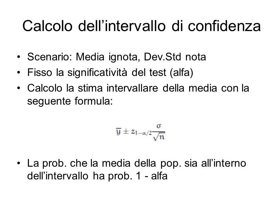 Calcolo dellintervallo di confidenza Scenario: Media ignota, Dev.Std nota Fisso la significatività del test (alfa) Calcolo la stima intervallare della