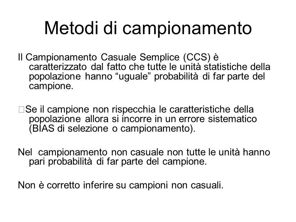 Metodi di campionamento Il Campionamento Casuale Semplice (CCS) è caratterizzato dal fatto che tutte le unità statistiche della popolazione hanno ugua