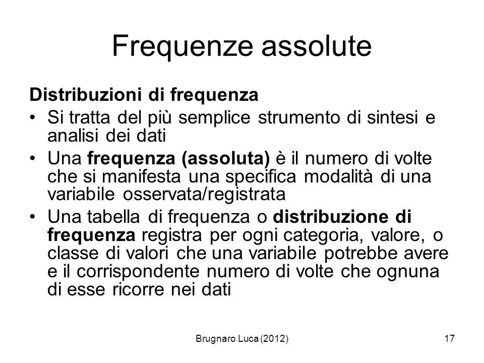 Brugnaro Luca (2012)17 Frequenze assolute Distribuzioni di frequenza Si tratta del più semplice strumento di sintesi e analisi dei dati Una frequenza
