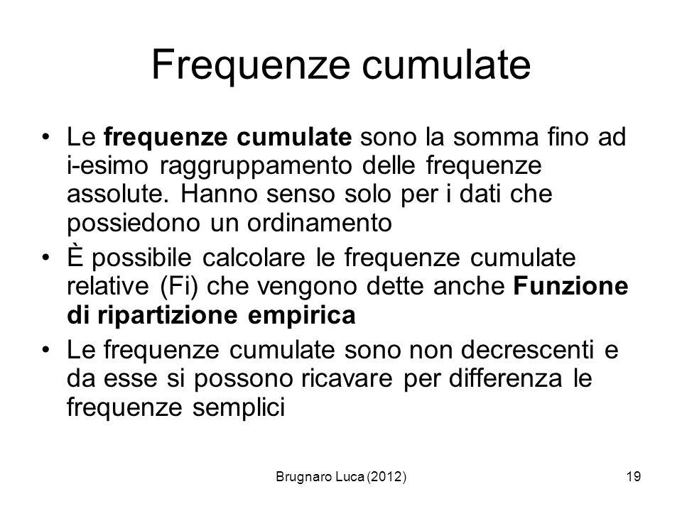 Brugnaro Luca (2012)19 Frequenze cumulate Le frequenze cumulate sono la somma fino ad i-esimo raggruppamento delle frequenze assolute. Hanno senso sol