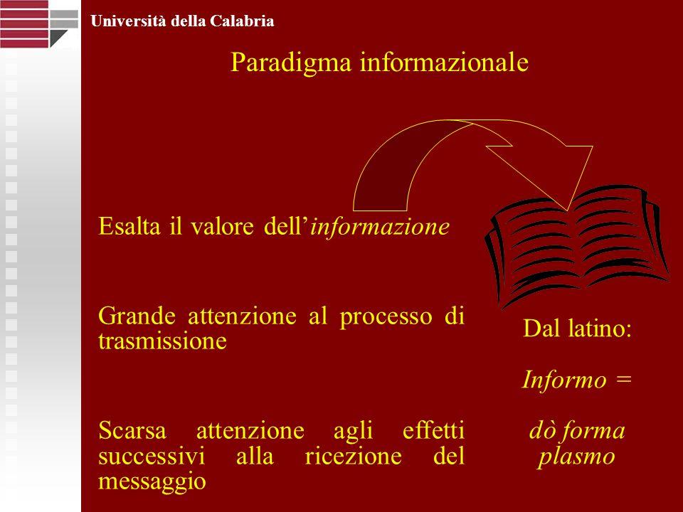 Università della Calabria Paradigma informazionale Esalta il valore dellinformazione Grande attenzione al processo di trasmissione Scarsa attenzione agli effetti successivi alla ricezione del messaggio Dal latino: Informo = dò forma plasmo