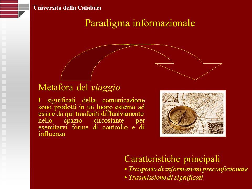 Università della Calabria Paradigma informazionale Metafora del viaggio I significati della comunicazione sono prodotti in un luogo esterno ad essa e