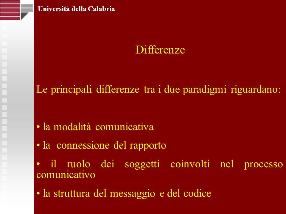 Università della Calabria Differenze Le principali differenze tra i due paradigmi riguardano: la modalità comunicativa la connessione del rapporto il ruolo dei soggetti coinvolti nel processo comunicativo la struttura del messaggio e del codice