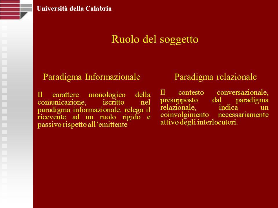 Università della Calabria Ruolo del soggetto Paradigma InformazionaleParadigma relazionale Il carattere monologico della comunicazione, iscritto nel paradigma informazionale, relega il ricevente ad un ruolo rigido e passivo rispetto allemittente.