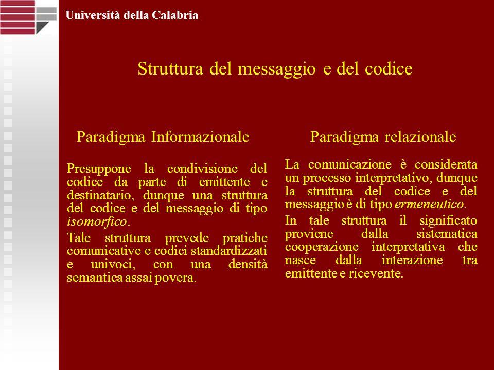 Università della Calabria Struttura del messaggio e del codice Paradigma InformazionaleParadigma relazionale Presuppone la condivisione del codice da parte di emittente e destinatario, dunque una struttura del codice e del messaggio di tipo isomorfico.