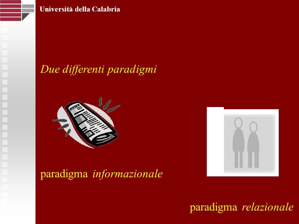 Università della Calabria Due differenti paradigmi paradigma informazionale paradigma relazionale
