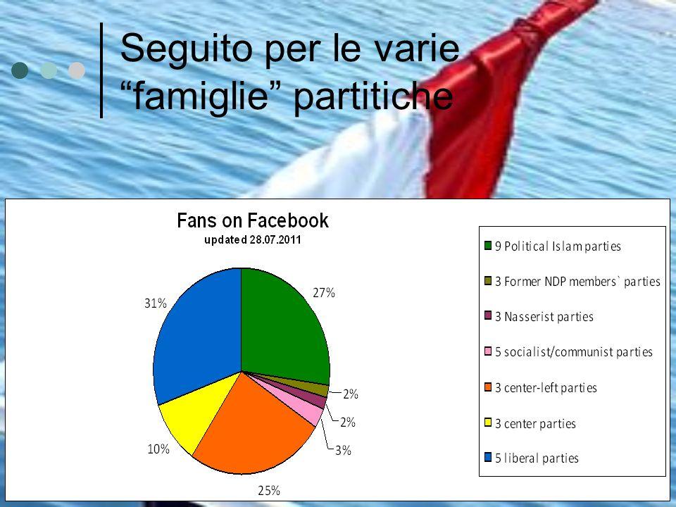 Referendum e cartogramma Il referendum avvenuto nel marzo 2011 è stato proposto per chiedere alla popolazione se fosse favorevole a degli emendamenti costituzionali.