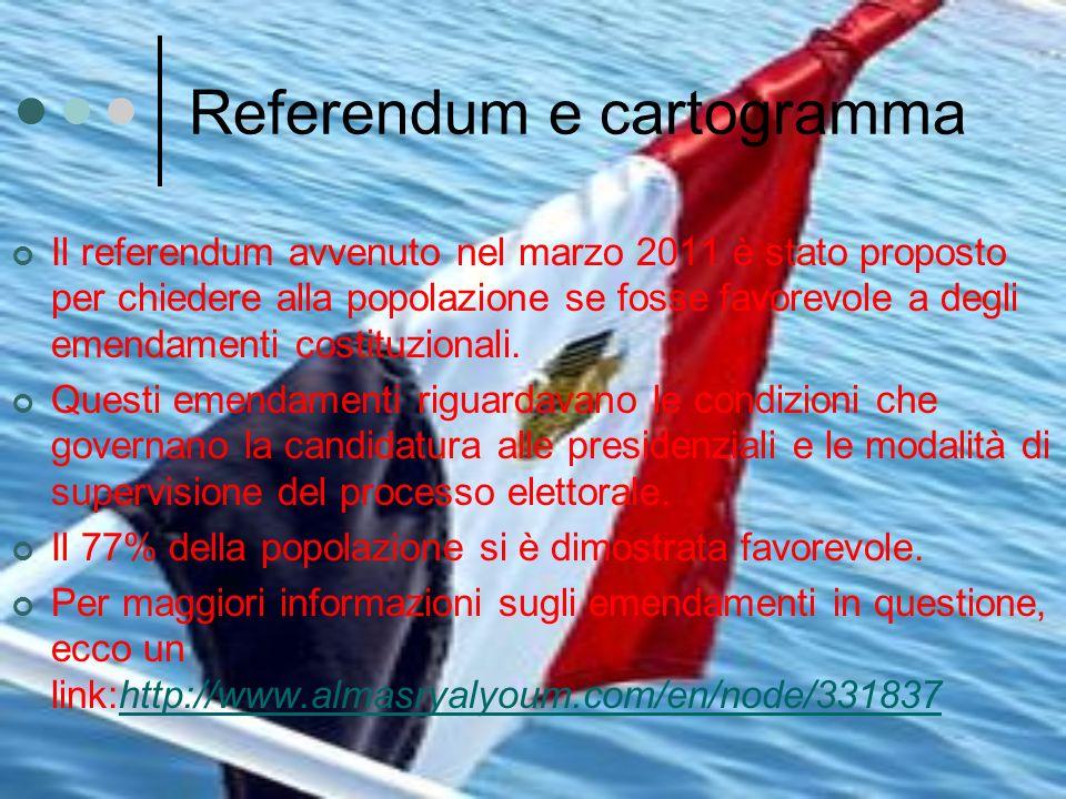 Referendum e cartogramma Il referendum avvenuto nel marzo 2011 è stato proposto per chiedere alla popolazione se fosse favorevole a degli emendamenti