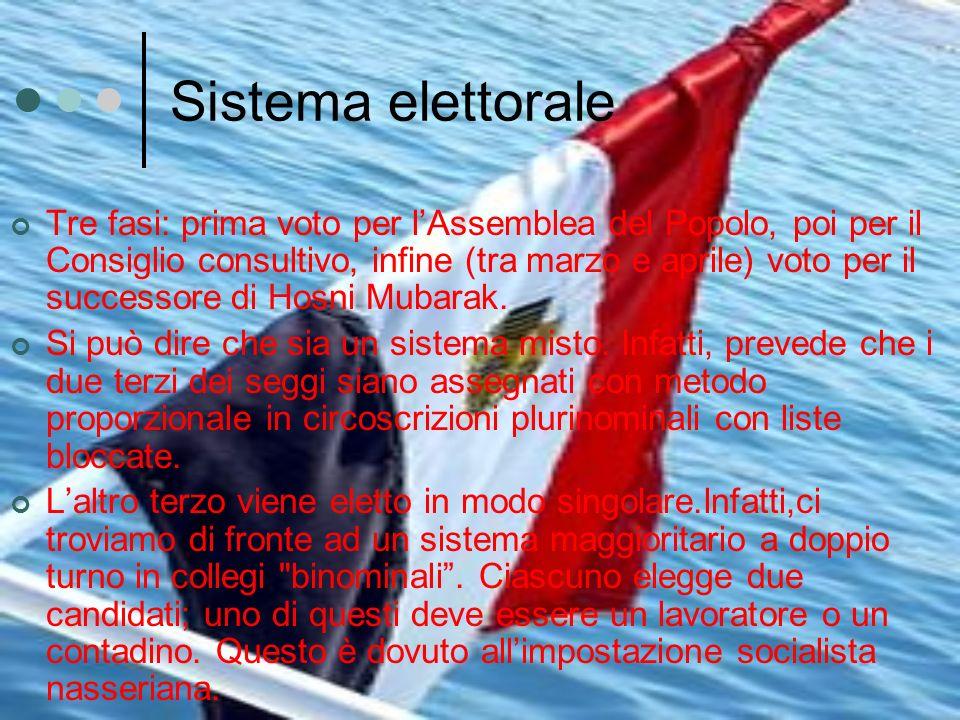 Sistema elettorale Tre fasi: prima voto per lAssemblea del Popolo, poi per il Consiglio consultivo, infine (tra marzo e aprile) voto per il successore
