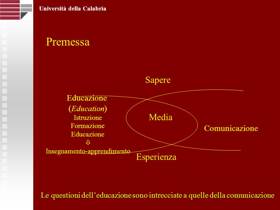 Premessa Università della Calabria Educazione ( Education ) Istruzione Formazione Educazione Insegnamento-apprendimento Comunicazione Media Esperienza