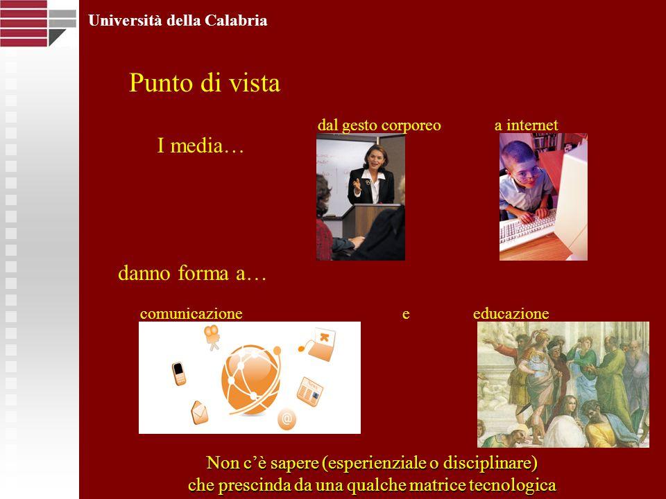 Università della Calabria I media… dal gesto corporeoa internet danno forma a… comunicazione eeducazione Punto di vista Non cè sapere (esperienziale o