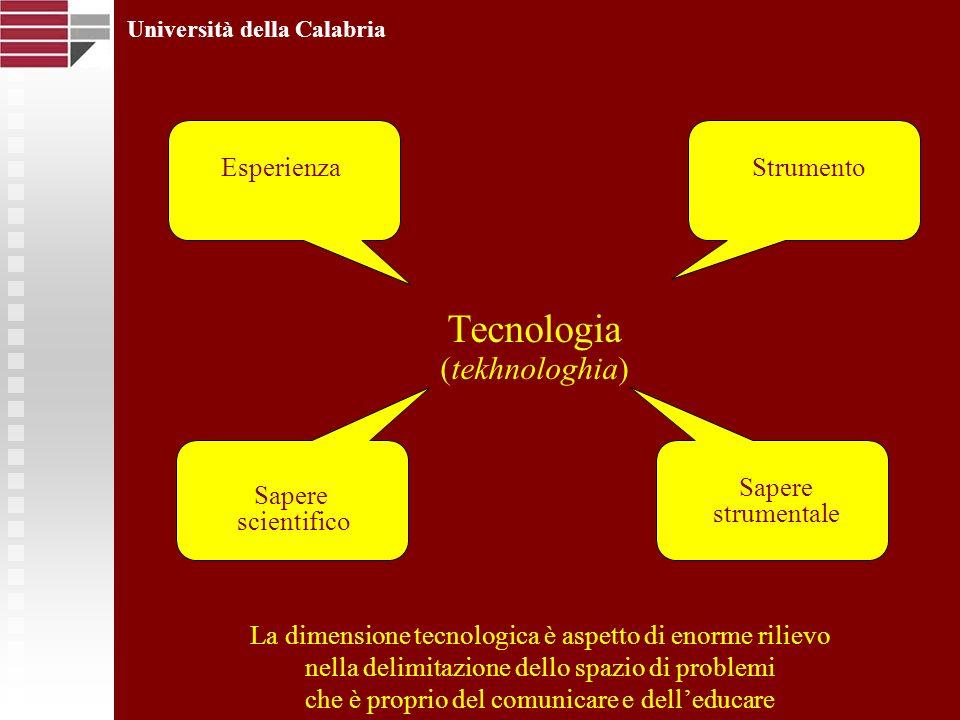 Tecnologia (tekhnologhia) Università della Calabria StrumentoEsperienza Sapere scientifico Sapere strumentale La dimensione tecnologica è aspetto di e