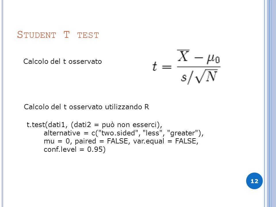 S TUDENT T TEST 12 Calcolo del t osservato Calcolo del t osservato utilizzando R t.test(dati1, (dati2 = può non esserci), alternative = c(