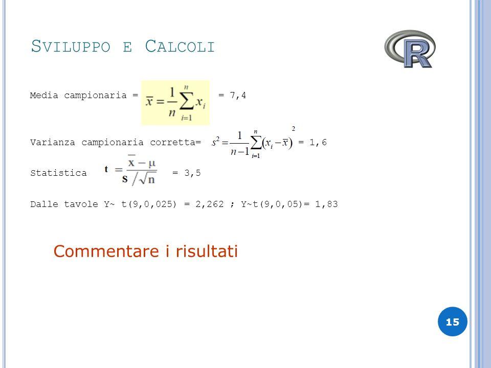 S VILUPPO E C ALCOLI Media campionaria = = 7,4 Varianza campionaria corretta= = 1,6 Statistica = 3,5 Dalle tavole Y~ t(9,0,025) = 2,262 ; Y~t(9,0,05)=