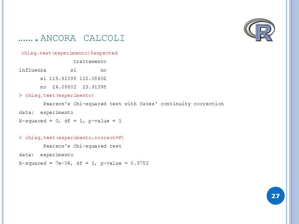 ……. ANCORA CALCOLI chisq.test(esperimento)$expected trattamento influenza si no si 115.91398 115.08602 no 24.08602 23.91398 > chisq.test(esperimento)
