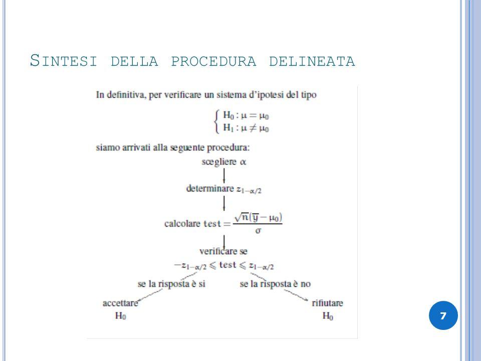 S INTESI DELLA PROCEDURA DELINEATA 7