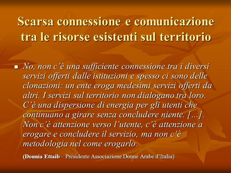 Ingranaggi perversi Noi abbiamo segnalato il caso di una ragazza richiedente asilo politico al Comune di Milano che è intervenuto.
