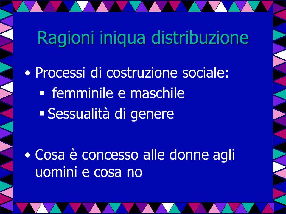 Ragioni iniqua distribuzione Processi di costruzione sociale: femminile e maschile Sessualità di genere Cosa è concesso alle donne agli uomini e cosa