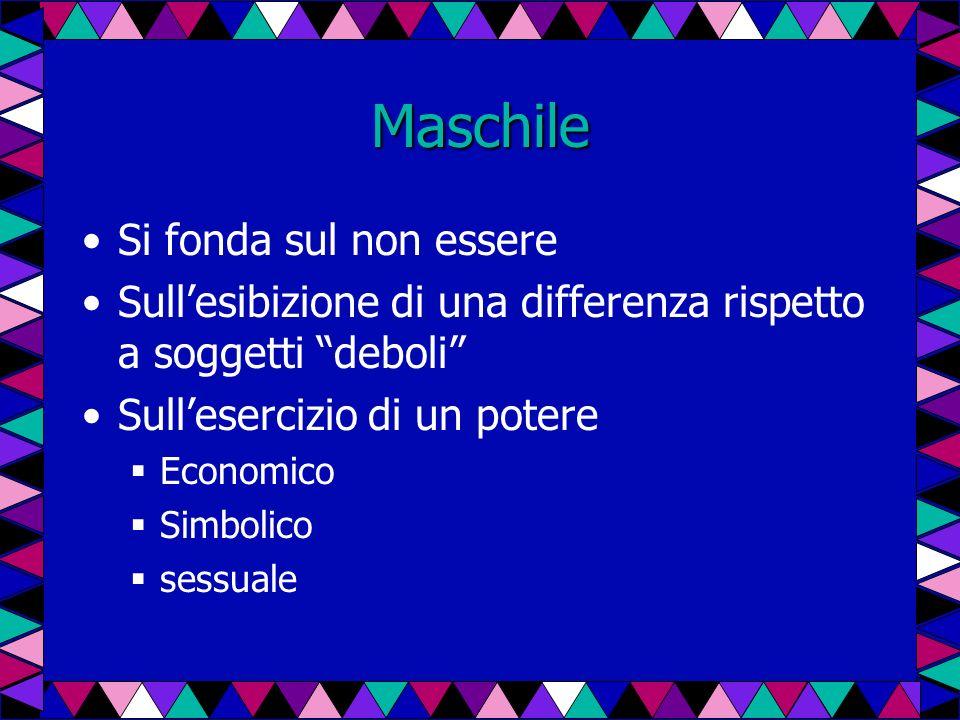 Maschile Si fonda sul non essere Sullesibizione di una differenza rispetto a soggetti deboli Sullesercizio di un potere Economico Simbolico sessuale